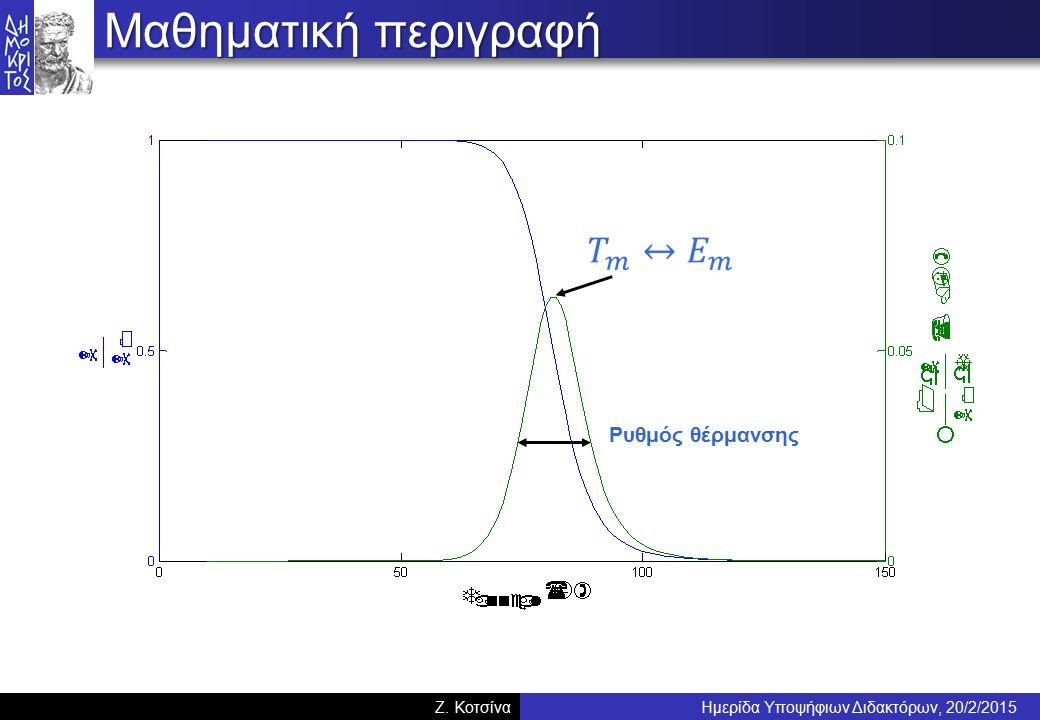 Ημερίδα Υποψήφιων Διδακτόρων, 20/2/2015Z. Κοτσίνα Μαθηματική περιγραφή Ρυθμός θέρμανσης