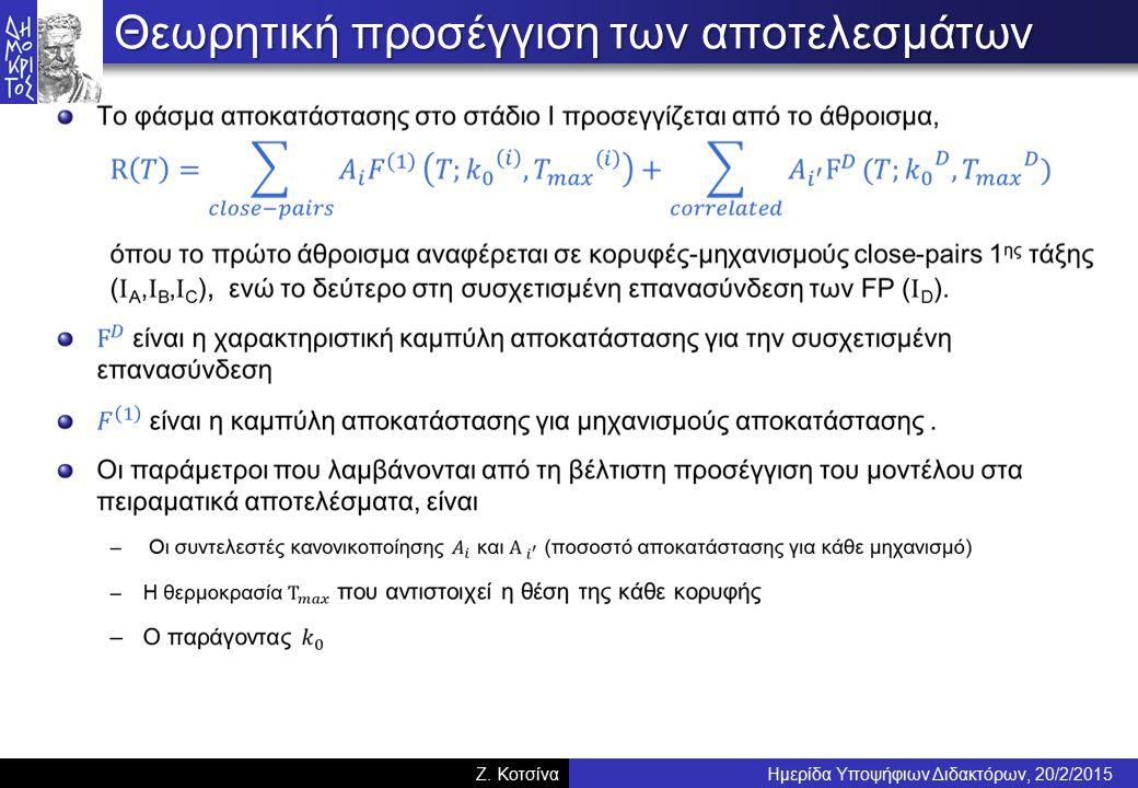 Ημερίδα Υποψήφιων Διδακτόρων, 20/2/2015Z. Κοτσίνα Θεωρητική προσέγγιση των αποτελεσμάτων