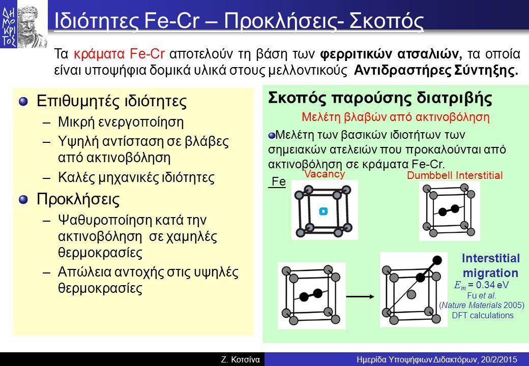 Ημερίδα Υποψήφιων Διδακτόρων, 20/2/2015Z.Κοτσίνα Μεθοδολογία 1.