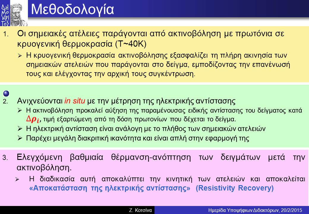 Ημερίδα Υποψήφιων Διδακτόρων, 20/2/2015Z. Κοτσίνα Μεθοδολογία 1.