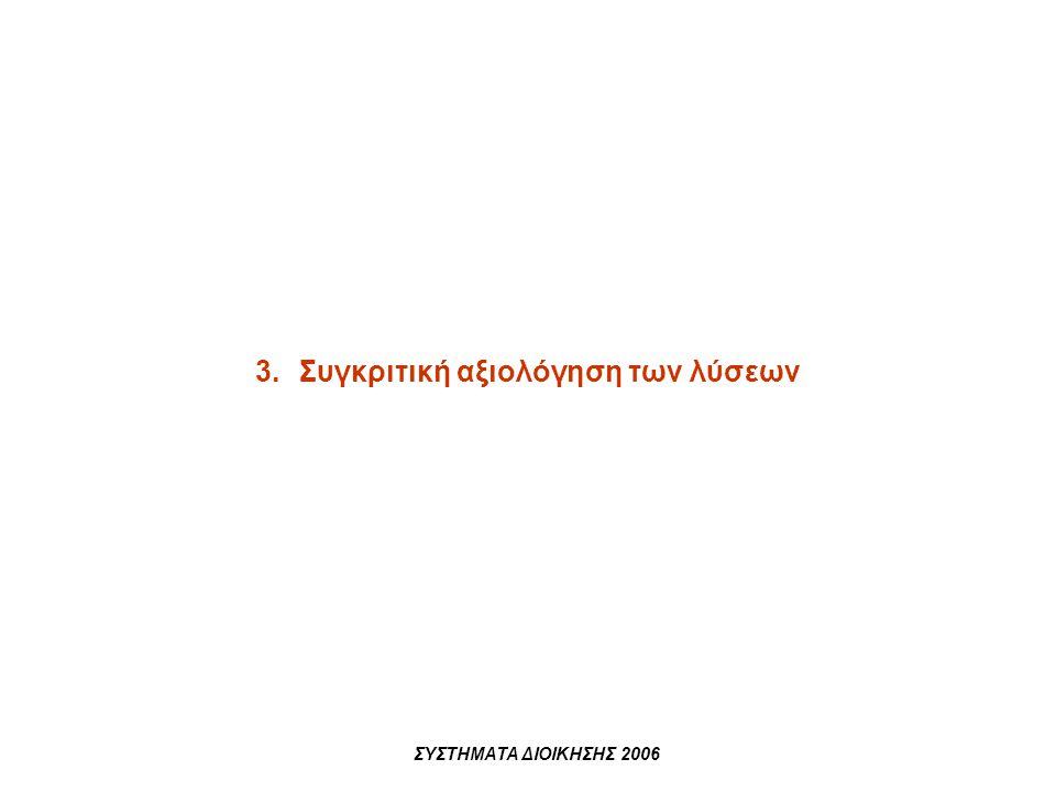 ΣΥΣΤΗΜΑΤΑ ΔΙΟΙΚΗΣΗΣ 2006 3.Συγκριτική αξιολόγηση των λύσεων