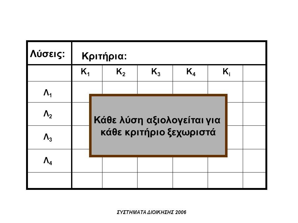 ΣΥΣΤΗΜΑΤΑ ΔΙΟΙΚΗΣΗΣ 2006 Κ1Κ1 Κ2Κ2 Κ3Κ3 Κ4Κ4 ΚiΚi Λ1Λ1 Λ2Λ2 Λ3Λ3 Λ4Λ4 Κριτήρια: Λύσεις: Κάθε λύση αξιολογείται για κάθε κριτήριο ξεχωριστά
