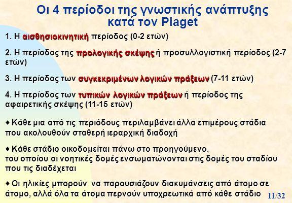 Οι 4 περίοδοι της γνωστικής ανάπτυξης κατά τον Piaget 1. Η αισθησιοκινητική περίοδος (0-2 ετών) 2. Η περίοδος της προλογικής σκέψης ή προσυλλογιστική