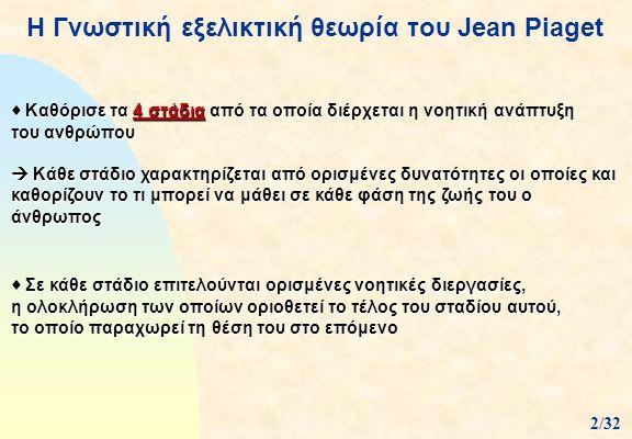 Η Γνωστική εξελικτική θεωρία του Jean Piaget  Καθόρισε τα 4 στάδια από τα οποία διέρχεται η νοητική ανάπτυξη του ανθρώπου  Κάθε στάδιο χαρακτηρίζετα