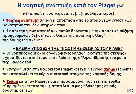 Η νοητική ανάπτυξη κατά τον Piaget (1/3)  Νοητική ανάπτυξη σημαίνει απόκτηση από το άτομο νέων γνωστικών ικανοτήτων που δεν υπήρχαν πριν  Η απόκτηση