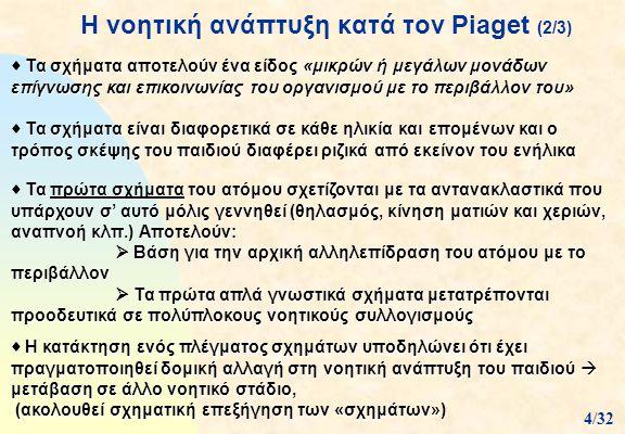 Η νοητική ανάπτυξη κατά τον Piaget (2/3)  Τα σχήματα αποτελούν ένα είδος «μικρών ή μεγάλων μονάδων επίγνωσης και επικοινωνίας του οργανισμού με το πε
