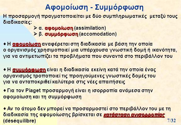 Αφομοίωση - Συμμόρφωση Η προσαρμογή πραγματοποιείται με δύο συμπληρωματικές μεταξύ τους διαδικασίες:  α. αφομοίωση (assimilation)  β. συμμόρφωση (ac