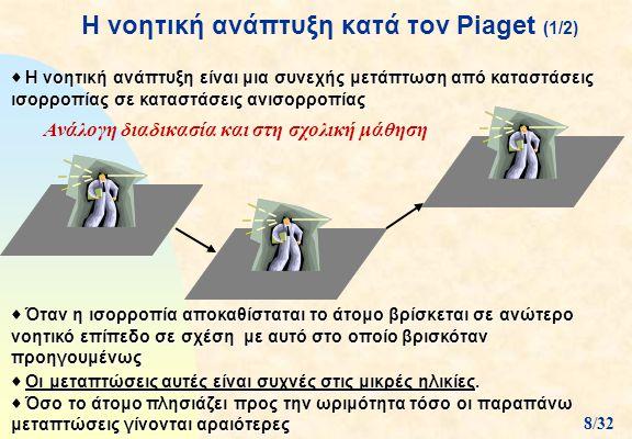 H νοητική ανάπτυξη κατά τον Piaget (1/2)  Η νοητική ανάπτυξη είναι μια συνεχής μετάπτωση από καταστάσεις ισορροπίας σε καταστάσεις ανισορροπίας  Ότα