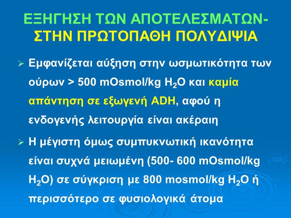 ΕΞΗΓΗΣΗ ΤΩΝ ΑΠΟΤΕΛΕΣΜΑΤΩΝ- ΣΤΗΝ ΠΡΩΤΟΠΑΘΗ ΠΟΛΥΔΙΨΙΑ   Εμφανίζεται αύξηση στην ωσμωτικότητα των ούρων > 500 mOsmol/kg H 2 O και καμία απάντηση σε εξω