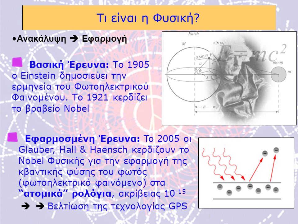 4 Τι είναι η Φυσική.