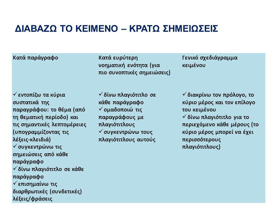 Κατά παράγραφο εντοπίζω τα κύρια συστατικά της παραγράφου: το θέμα (από τη θεματική περίοδο) και τις σημαντικές λεπτομέρειες (υπογραμμίζοντας τις λέξε