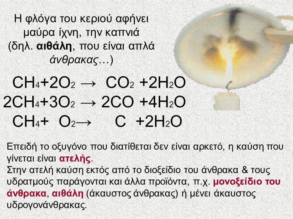Η φλόγα του κεριού αφήνει μαύρα ίχνη, την καπνιά (δηλ.