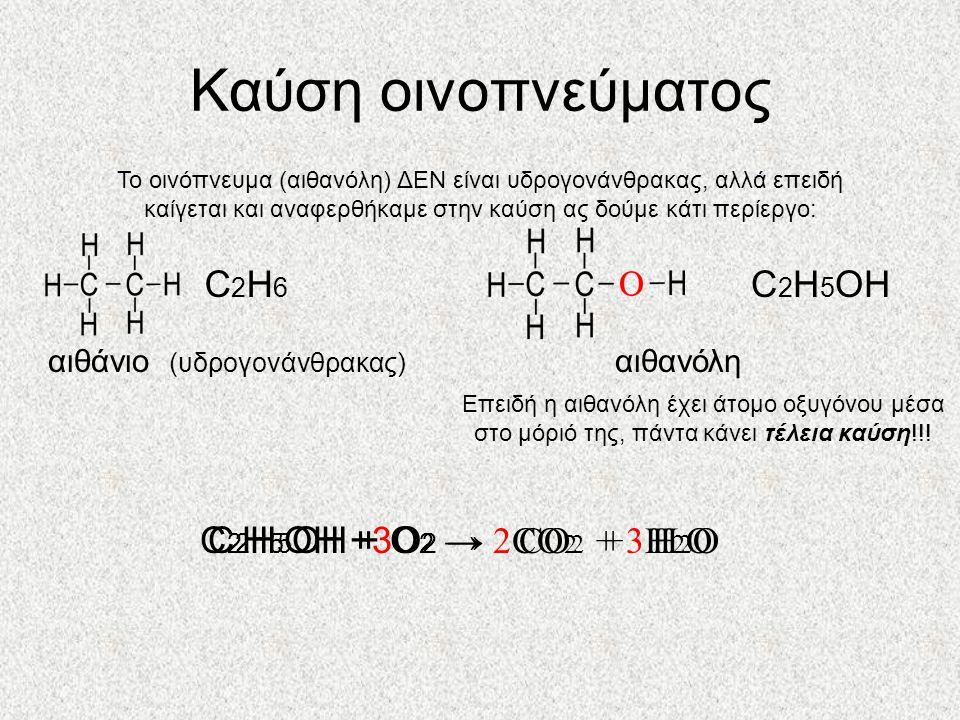 Καύση οινοπνεύματος Το οινόπνευμα (αιθανόλη) ΔΕΝ είναι υδρογονάνθρακας, αλλά επειδή καίγεται και αναφερθήκαμε στην καύση ας δούμε κάτι περίεργο: αιθάνιο (υδρογονάνθρακας) C2H6C2H6 αιθανόλη C 2 H 5 OH Επειδή η αιθανόλη έχει άτομο οξυγόνου μέσα στο μόριό της, πάντα κάνει τέλεια καύση!!.