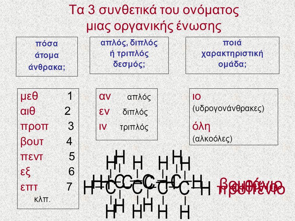 Τα 3 συνθετικά του ονόματος μιας οργανικής ένωσης μεθ 1 αιθ 2 προπ 3 βουτ 4 πεντ 5 εξ 6 επτ 7 κλπ.