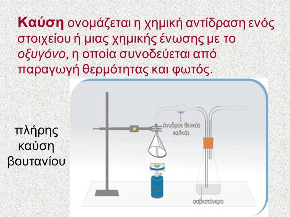 C4H8C4H8 O2O2 CO 2 H2OH2O 44 Αν καεί ένα μόριο βουτένιου χρειάζονται 8+4=12 άτομα οξυγόνου άρα 6 μόρια Χημική εξίσωση: C 4 H 8 + 6O 2 → 4CO 2 + 4H 2 O Πλήρης καύση υδρογονανθράκων: παράγονται διοξείδιο του άνθρακα και υδρατμοί
