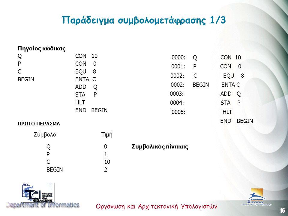16 Οργάνωση και Αρχιτεκτονική Υπολογιστών Παράδειγμα συμβολομετάφρασης 1/3 Πηγαίος κώδικας Q CON 10 P CON 0 C EQU 8 BEGIN ENTA C ADD Q STA P HLT END BEGIN ΠΡΩΤΟ ΠΕΡΑΣΜΑ Σύμβολο Τιμή Q0 Συμβολικός πίνακας P1 C10 BEGIN2 0000: Q CON 10 0001: P CON 0 0002: C EQU 8 0002:BEGIN ENTA C 0003:ADD Q 0004:STA P 0005: HLT END BEGIN