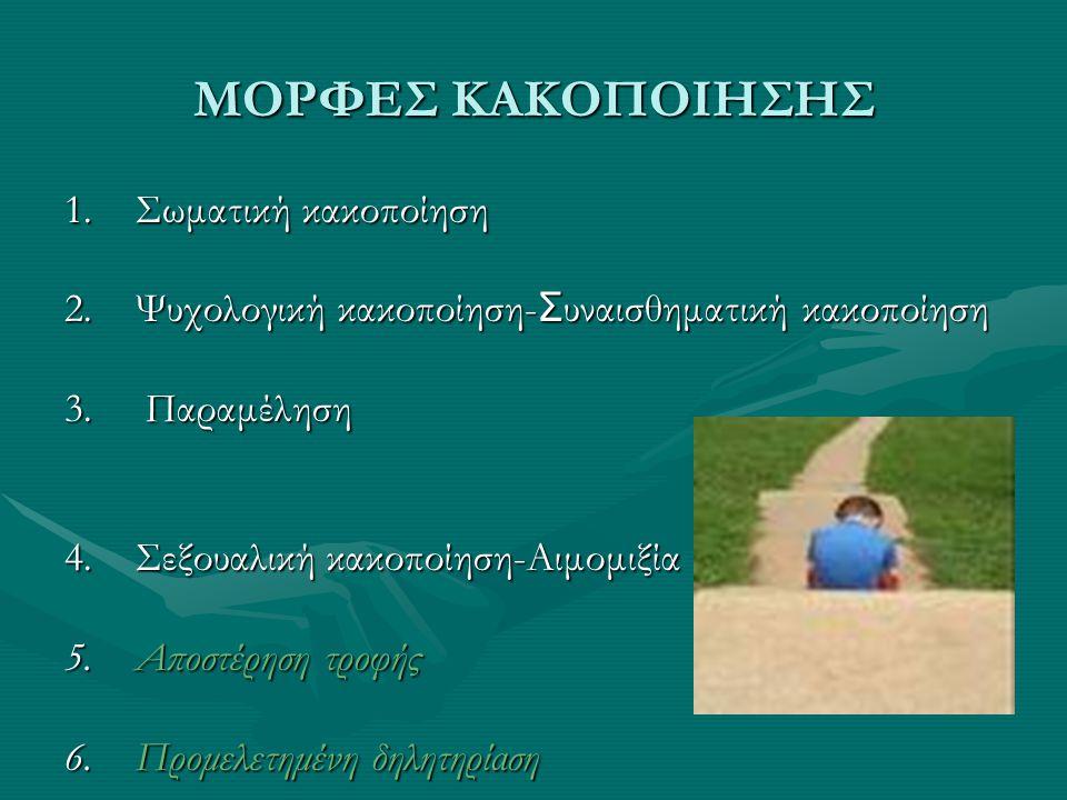 ΜΟΡΦΕΣ ΚΑΚΟΠΟΙΗΣΗΣ 1.Σωματική κακοποίηση 2.Ψυχολογική κακοποίηση- Σ υναισθηματική κακοποίηση 3.