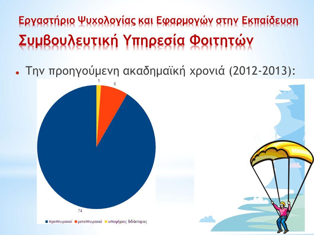 Την προηγούμενη ακαδημαϊκή χρονιά (2012-2013):