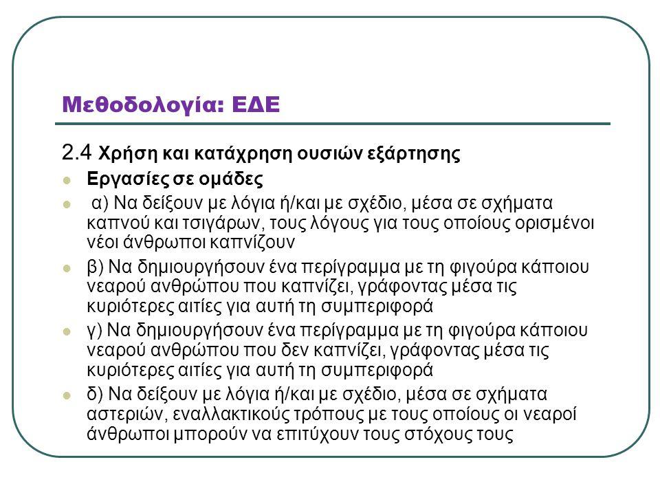 Μεθοδολογία: ΕΔΕ 2.4 Χρήση και κατάχρηση ουσιών εξάρτησης Εργασίες σε ομάδες α) Να δείξουν με λόγια ή/και με σχέδιο, μέσα σε σχήματα καπνού και τσιγάρ