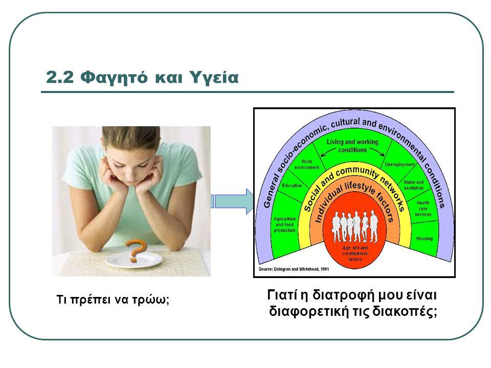 Μεθοδολογία: ΕΔΕ Ψάξε στο μάθημα το ΓΙΑΤΙ; Διερεύνηση καθοριστικών παραγόντων που επηρεάζουν την υγεία.
