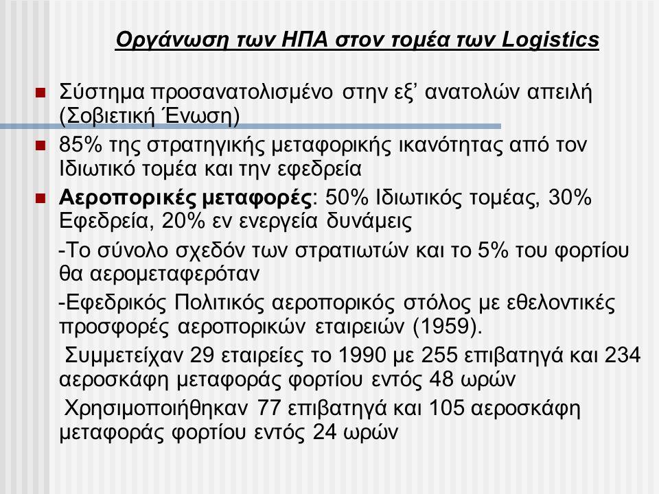 Οργάνωση των ΗΠΑ στον τομέα των Logistics Σύστημα προσανατολισμένο στην εξ' ανατολών απειλή (Σοβιετική Ένωση) 85% της στρατηγικής μεταφορικής ικανότητ