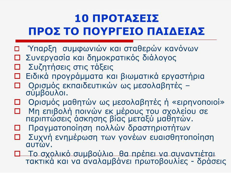 10 ΠΡΟΤΑΣΕΙΣ ΠΡΟΣ ΤΟ ΠΟΥΡΓΕΙΟ ΠΑΙΔΕΙΑΣ  Ύπαρξη συμφωνιών και σταθερών κανόνων  Συνεργασία και δημοκρατικός διάλογος  Συζητήσεις στις τάξεις  Ειδικ
