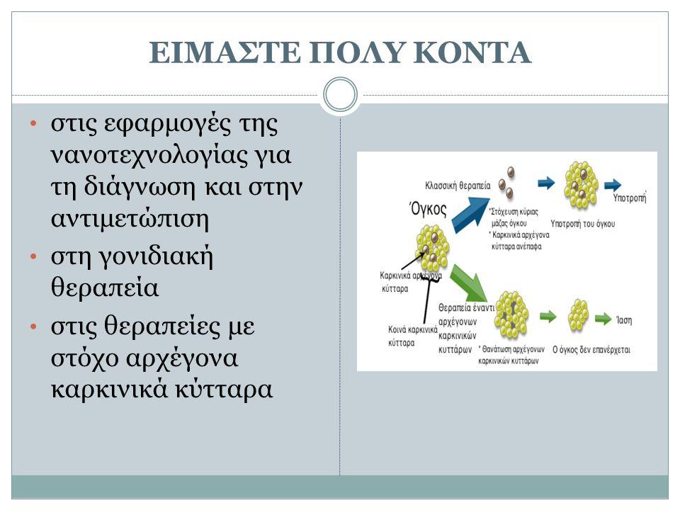 ΕΙΜΑΣΤΕ ΠΟΛΥ ΚΟΝΤΑ στις εφαρμογές της νανοτεχνολογίας για τη διάγνωση και στην αντιμετώπιση στη γονιδιακή θεραπεία στις θεραπείες με στόχο αρχέγονα κα