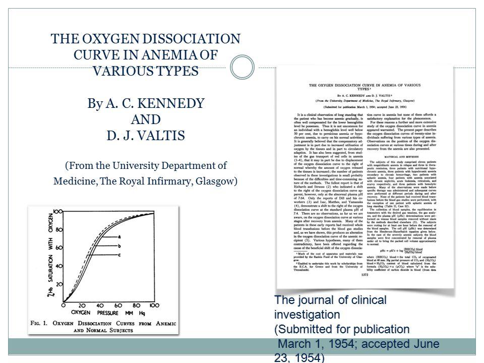 SUMMARY 1.The oxygen dissociation curves in twentynine cases of anemia have been studied.