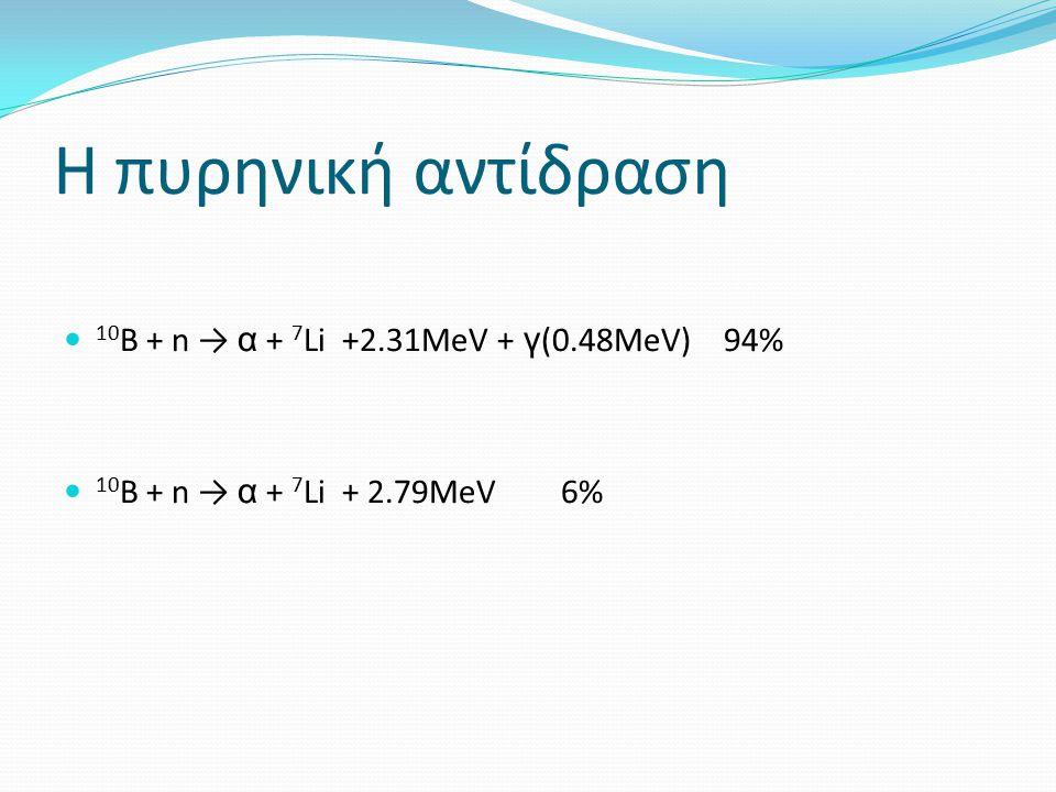 Η πυρηνική αντίδραση 10 B + n → α + 7 Li +2.31MeV + γ (0.48MeV) 94% 10 B + n → α + 7 Li + 2.79MeV 6%