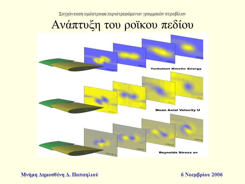 Μνήμη Δημοσθένη Δ. Παπαηλιού6 Νοεμβρίου 2006 Συγχώνευση ομόστροφα περιστρεφόμενων γραμμικών στροβίλων Ανάπτυξη του ροϊκου πεδίου