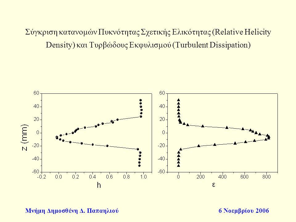 Μνήμη Δημοσθένη Δ. Παπαηλιού6 Νοεμβρίου 2006 Σύγκριση κατανομών Πυκνότητας Σχετικής Ελικότητας (Relative Helicity Density) και Τυρβώδους Εκφυλισμού (T