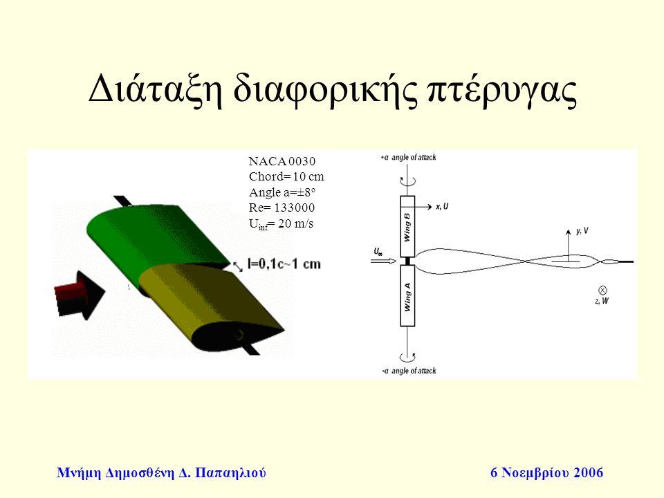 Μνήμη Δημοσθένη Δ. Παπαηλιού6 Νοεμβρίου 2006 Διάταξη διαφορικής πτέρυγας NACA 0030 Chord= 10 cm Angle a=±8 o Re= 133000 U inf = 20 m/s