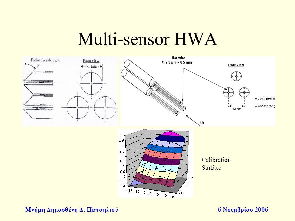 Μνήμη Δημοσθένη Δ. Παπαηλιού6 Νοεμβρίου 2006 Multi-sensor HWA Calibration Surface