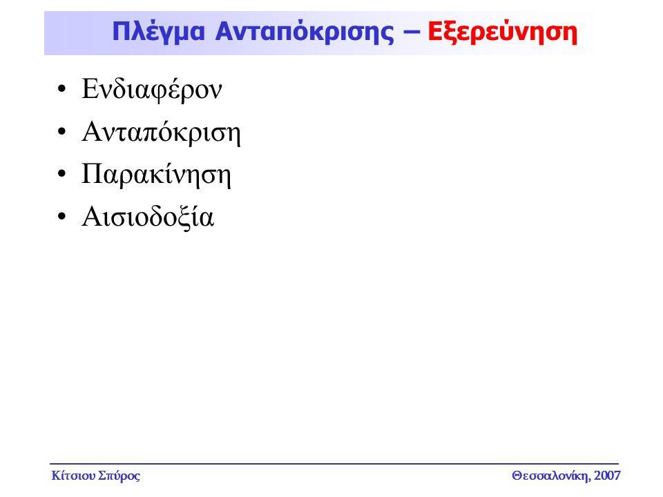 Κίτσιου ΣπύροςΘεσσαλονίκη, 2007 Πλέγμα Ανταπόκρισης – Εξερεύνηση Ενδιαφέρον Ανταπόκριση Παρακίνηση Αισιοδοξία