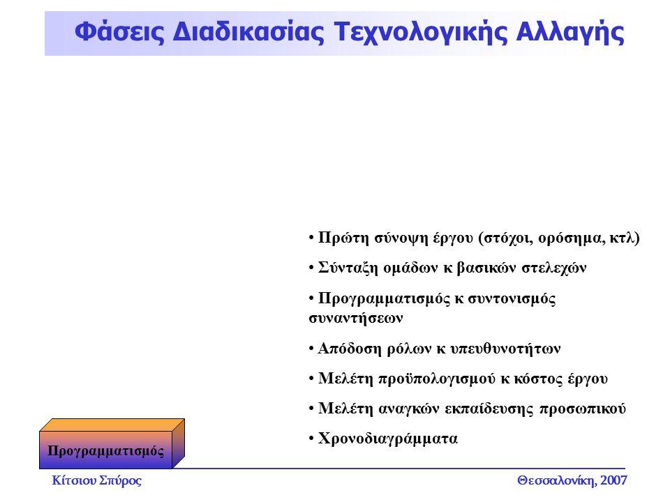Κίτσιου ΣπύροςΘεσσαλονίκη, 2007 Φάσεις Διαδικασίας Τεχνολογικής Αλλαγής Προγραμματισμός Πρώτη σύνοψη έργου (στόχοι, ορόσημα, κτλ) Σύνταξη ομάδων κ βασ