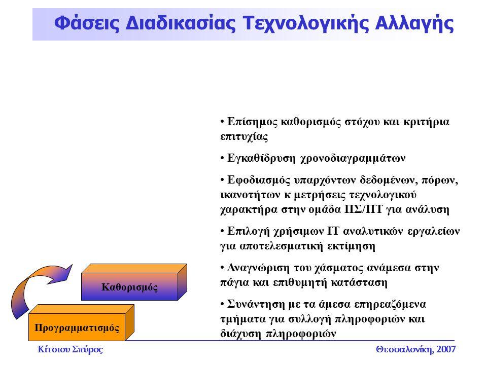 Κίτσιου ΣπύροςΘεσσαλονίκη, 2007 Φάσεις Διαδικασίας Τεχνολογικής Αλλαγής Προγραμματισμός Καθορισμός Επίσημος καθορισμός στόχου και κριτήρια επιτυχίας Ε