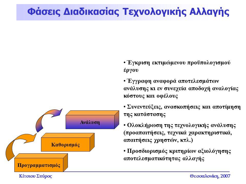 Κίτσιου ΣπύροςΘεσσαλονίκη, 2007 Φάσεις Διαδικασίας Τεχνολογικής Αλλαγής Προγραμματισμός Καθορισμός Ανάλυση Έγκριση εκτιμώμενου προϋπολογισμού έργου Έγ
