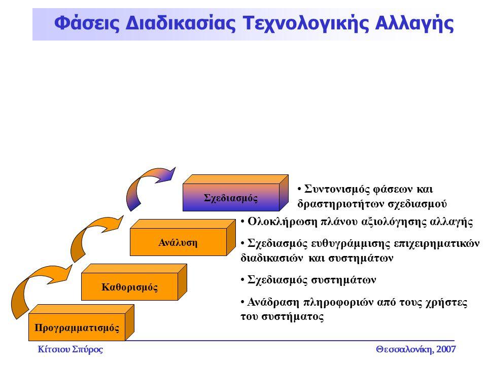 Κίτσιου ΣπύροςΘεσσαλονίκη, 2007 Φάσεις Διαδικασίας Τεχνολογικής Αλλαγής Σχεδιασμός Συντονισμός φάσεων και δραστηριοτήτων σχεδιασμού Ολοκλήρωση πλάνου