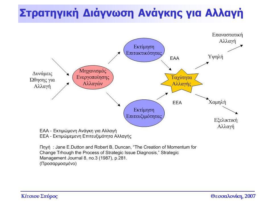 Κίτσιου ΣπύροςΘεσσαλονίκη, 2007 Στρατηγική Διάγνωση Ανάγκης για Αλλαγή
