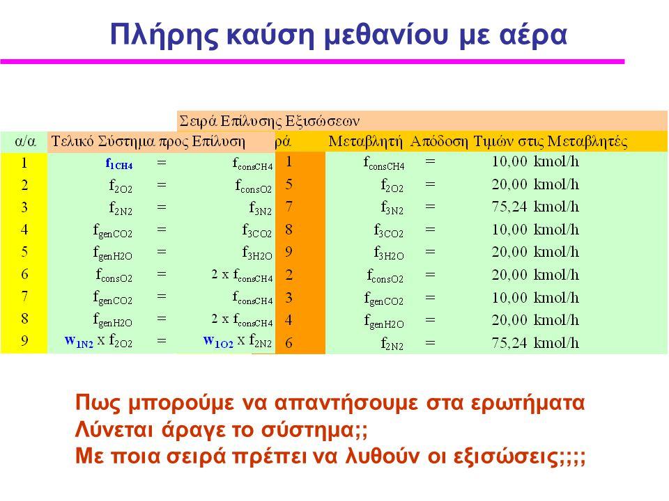 Πως μπορούμε να απαντήσουμε στα ερωτήματα Λύνεται άραγε το σύστημα;; Με ποια σειρά πρέπει να λυθούν οι εξισώσεις;;;; Πλήρης καύση μεθανίου με αέρα