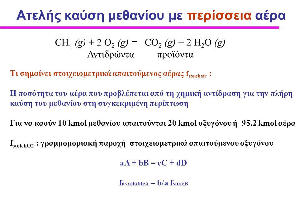 Τι σημαίνει στοιχειομετρικά απαιτούμενος αέρας f stoichair : Η ποσότητα του αέρα που προβλέπεται από τη χημική αντίδραση για την πλήρη καύση του μεθαν