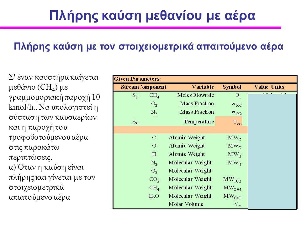 Πλήρης καύση μεθανίου με αέρα Σ' έναν καυστήρα καίγεται μεθάνιο (CH 4 ) με γραμμομοριακή παροχή 10 kmol/h.. Να υπολογιστεί η σύσταση των καυσαερίων κα