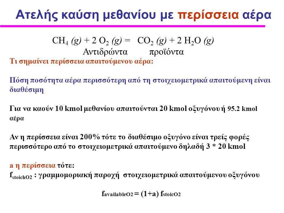 Τι σημαίνει περίσσεια απαιτούμενου αέρα: Πόση ποσότητα αέρα περισσότερη από τη στοιχειομετρικά απαιτούμενη είναι διαθέσιμη Για να καούν 10 kmol μεθανί
