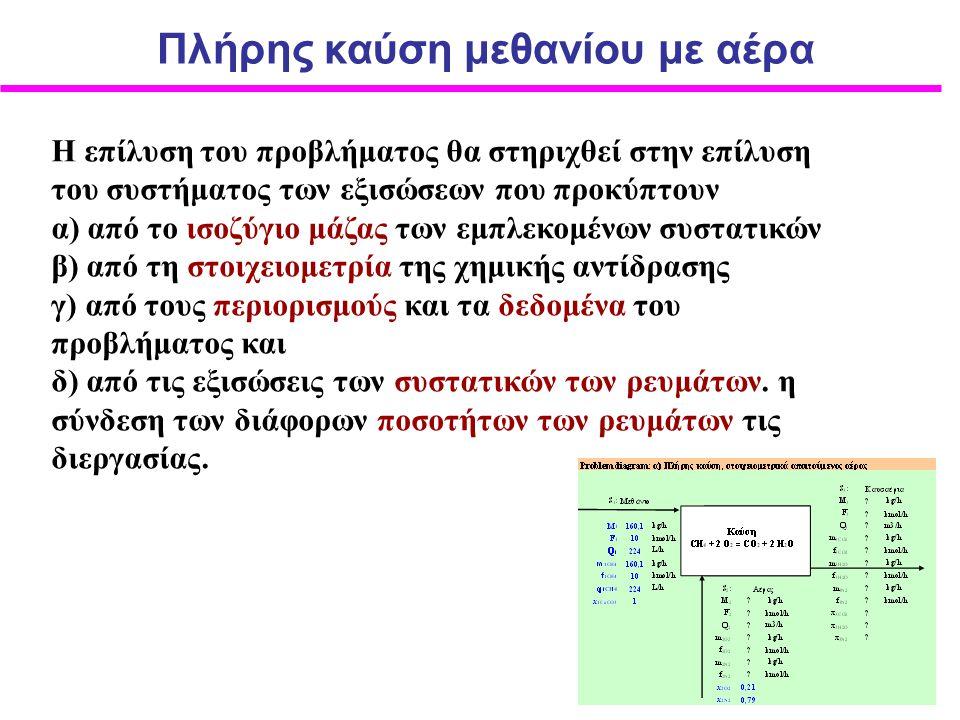 Η επίλυση του προβλήματος θα στηριχθεί στην επίλυση του συστήματος των εξισώσεων που προκύπτουν α) από το ισοζύγιο μάζας των εμπλεκομένων συστατικών β