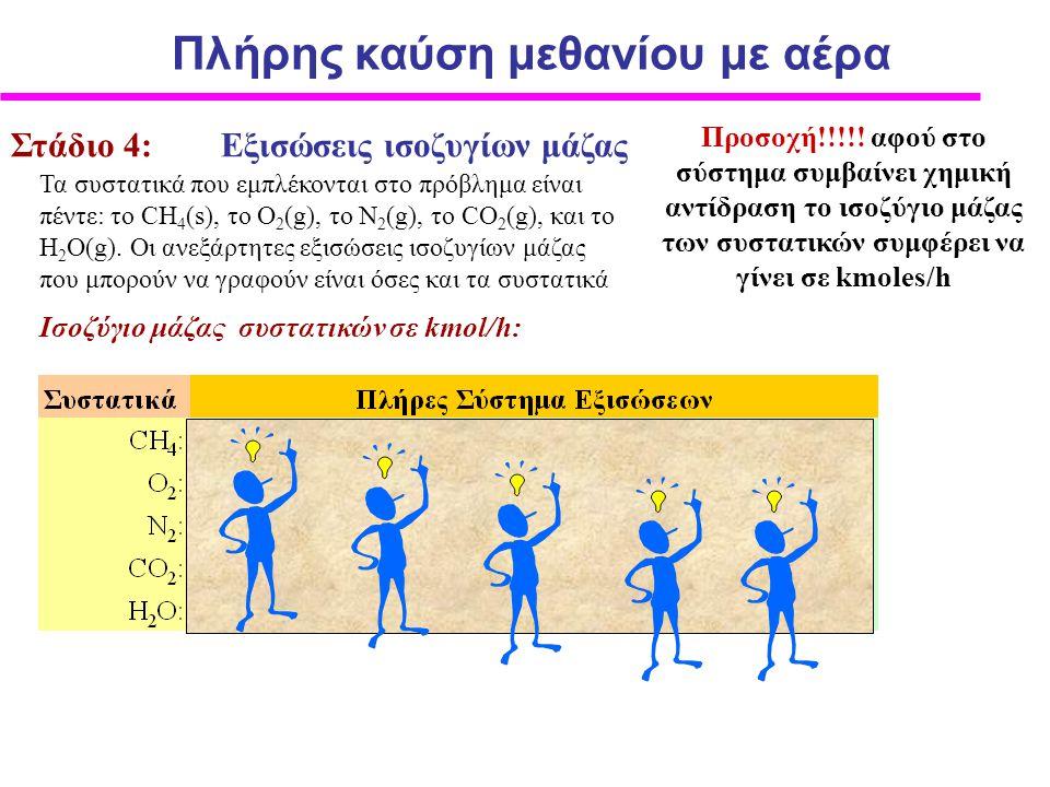 Στάδιο 4: Εξισώσεις ισοζυγίων μάζας Προσοχή!!!!! αφού στο σύστημα συμβαίνει χημική αντίδραση το ισοζύγιο μάζας των συστατικών συμφέρει να γίνει σε kmo