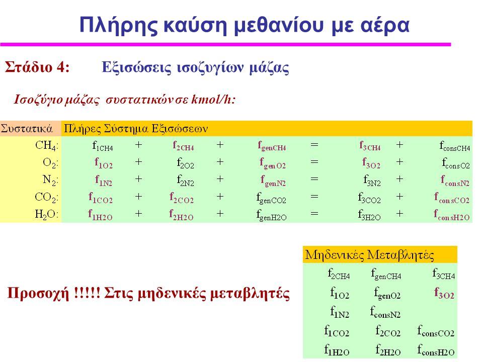 Στάδιο 4: Εξισώσεις ισοζυγίων μάζας Iσοζύγιο μάζας συστατικών σε kmol/h: Προσοχή !!!!! Στις μηδενικές μεταβλητές Πλήρης καύση μεθανίου με αέρα