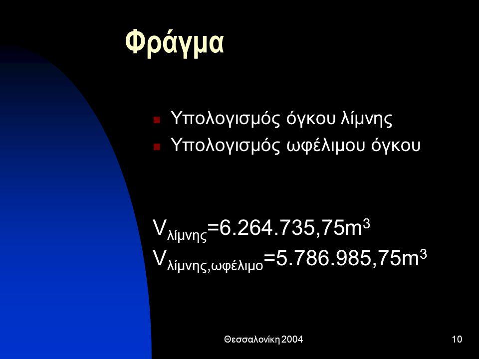 Θεσσαλονίκη 200410 Φράγμα Υπολογισμός όγκου λίμνης Υπολογισμός ωφέλιμου όγκου V λίμνης =6.264.735,75m 3 V λίμνης,ωφέλιμο =5.786.985,75m 3