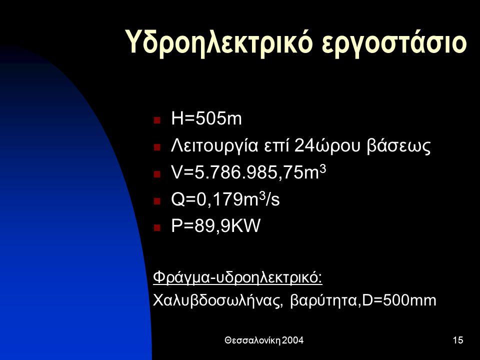 Θεσσαλονίκη 200415 Υδροηλεκτρικό εργοστάσιο Η=505m Λειτουργία επί 24ώρου βάσεως V=5.786.985,75m 3 Q=0,179m 3 /s P=89,9KW Φράγμα-υδροηλεκτρικό: Χαλυβδοσωλήνας, βαρύτητα,D=500mm