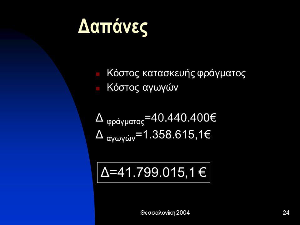 Θεσσαλονίκη 200424 Δαπάνες Κόστος κατασκευής φράγματος Κόστος αγωγών Δ φράγματος =40.440.400€ Δ αγωγών =1.358.615,1€ Δ=41.799.015,1 €