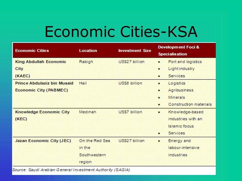 Regional Development: Creating Economic Cities Dammam Kuwait Ethiopia UAE Oman Sudan Riyadh Ras Azoor Jeddah KAEC Jazan Tabouk PABMEC KEC